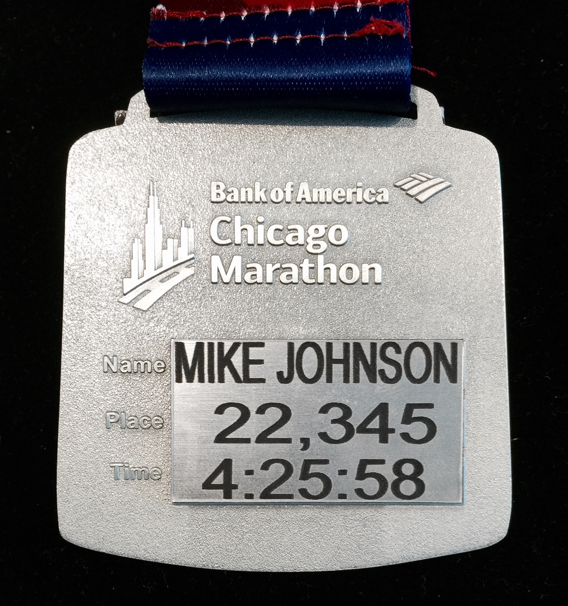2015 Chicago Marathon Etags